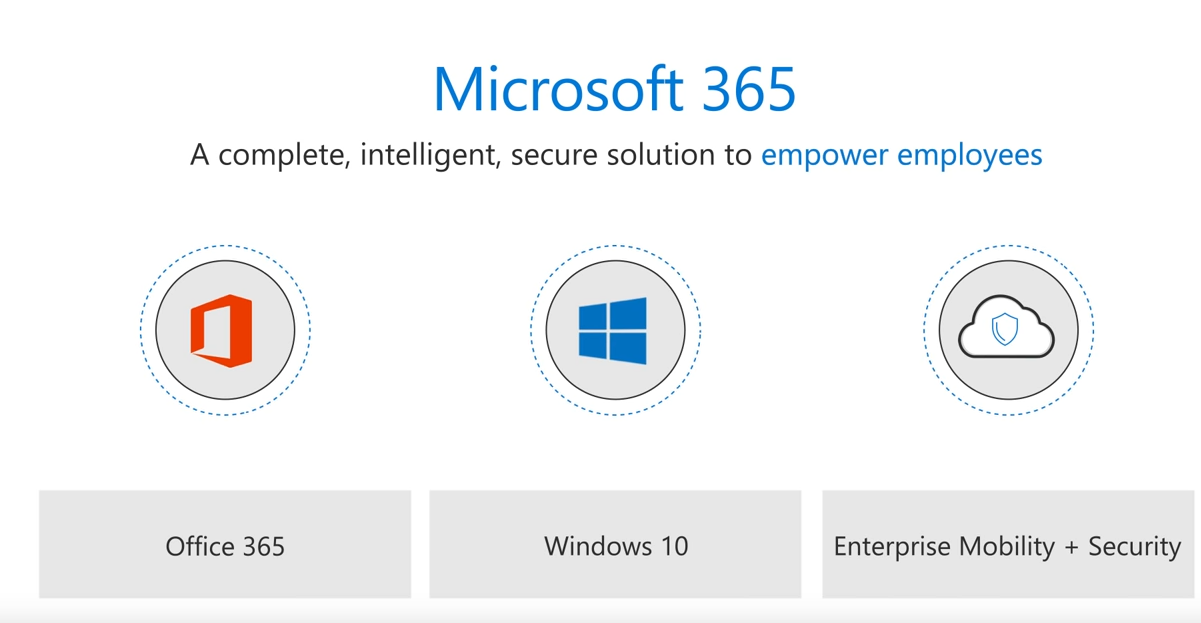 Azure AD support and Microsoft 365
