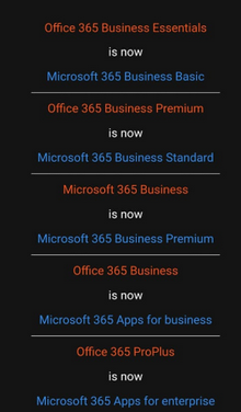 What happened to Office 365