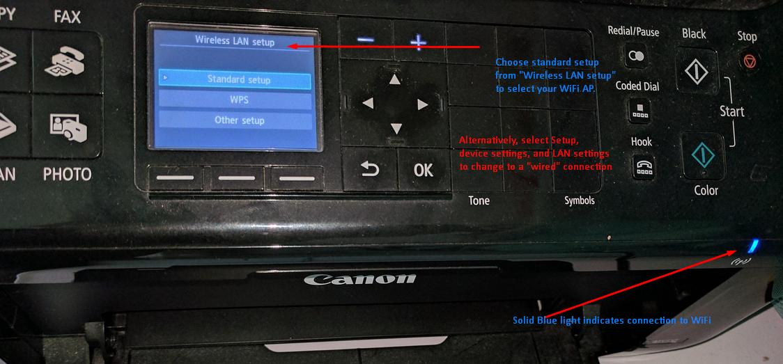 Canon MX setup